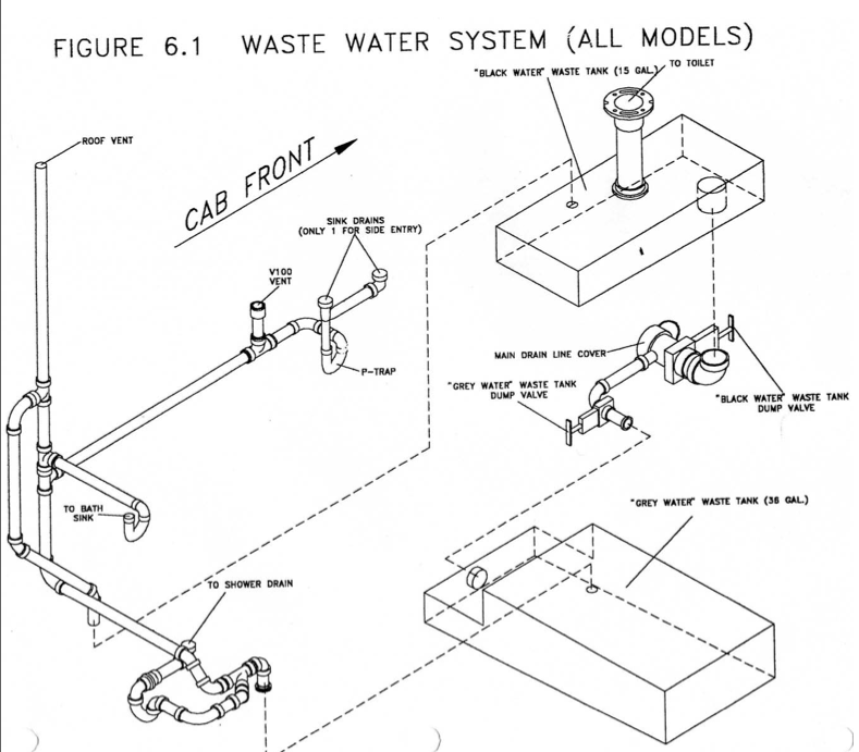 Waste water system drawing late 90's.png