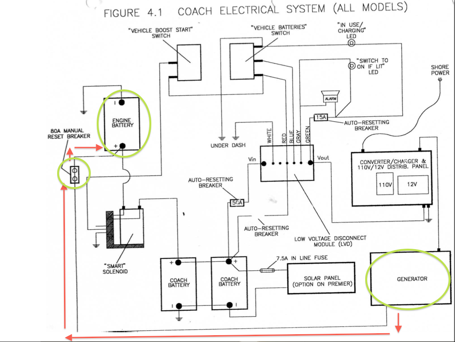 Gen start wiring 1998.png