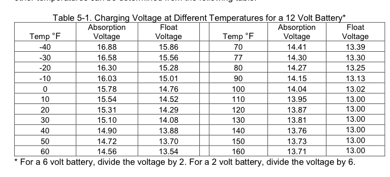 voltage vs. temp.png