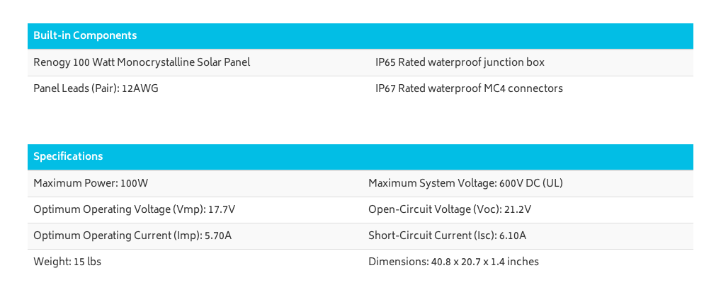 Renogy Eclipse panel specs.png